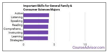 Important Skills for General Family & Consumer Sciences Majors
