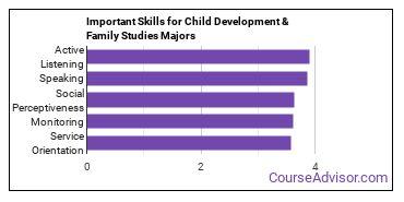 Important Skills for Child Development & Family Studies Majors