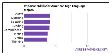 Important Skills for American Sign Language Majors
