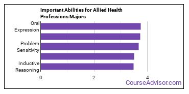 Important Abilities for allied health Majors
