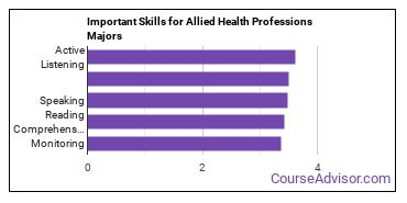Important Skills for Allied Health Professions Majors