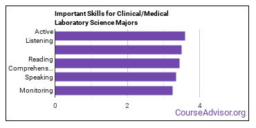 Important Skills for Clinical/Medical Laboratory Science Majors