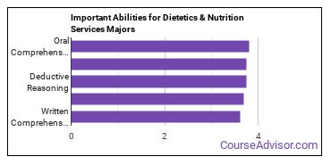 Important Abilities for nutrition Majors