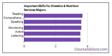 Important Skills for Dietetics & Nutrition Services Majors