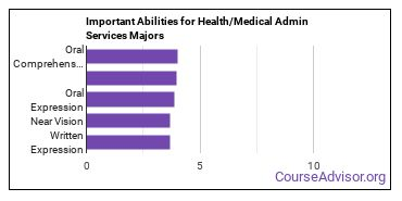 Important Abilities for health and medical administrative services Majors