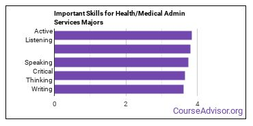 Important Skills for Health/Medical Admin Services Majors