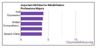 Important Abilities for rehabilitation Majors