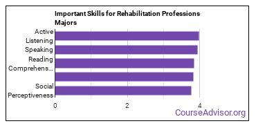 Important Skills for Rehabilitation Professions Majors