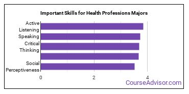Important Skills for Health Professions Majors