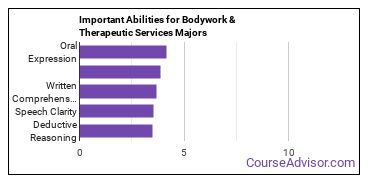 Important Abilities for somatic bodywork Majors
