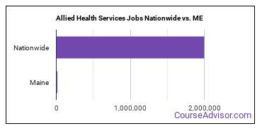 Allied Health Services Jobs Nationwide vs. ME