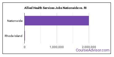 Allied Health Services Jobs Nationwide vs. RI