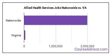 Allied Health Services Jobs Nationwide vs. VA