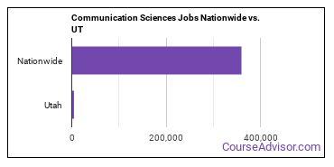 Communication Sciences Jobs Nationwide vs. UT