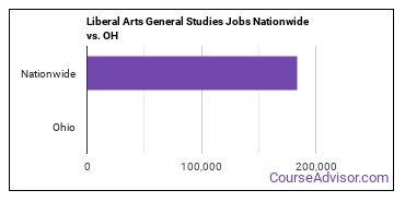 Liberal Arts General Studies Jobs Nationwide vs. OH