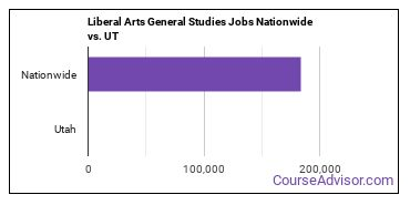 Liberal Arts General Studies Jobs Nationwide vs. UT