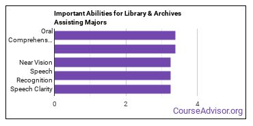 Important Abilities for archives Majors