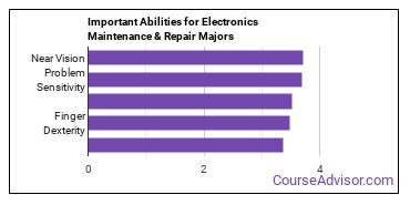 Important Abilities for electronics repair Majors