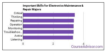 Important Skills for Electronics Maintenance & Repair Majors