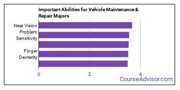 Important Abilities for vehicle repair Majors
