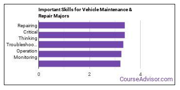 Important Skills for Vehicle Maintenance & Repair Majors