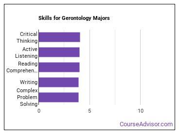 Important Skills for Gerontology Majors