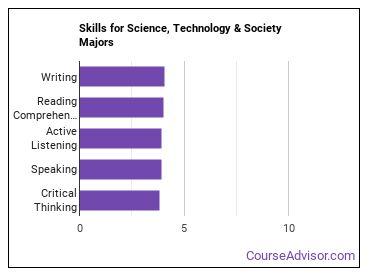 Important Skills for Science, Technology & Society Majors