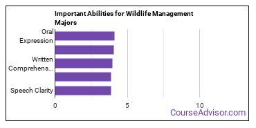 Important Abilities for wildlife Majors