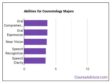 Important Abilities for cosmetology Majors