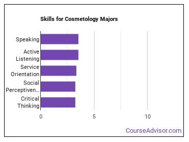 Important Skills for Cosmetology Majors