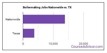 Boilermaking Jobs Nationwide vs. TX