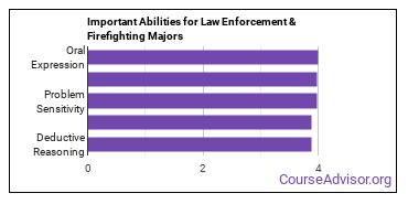 Important Abilities for homeland security, law enforcement and firefighting Majors