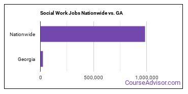 Social Work Jobs Nationwide vs. GA