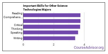 Important Skills for Other Science Technologies Majors