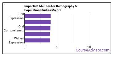 Important Abilities for population studies Majors