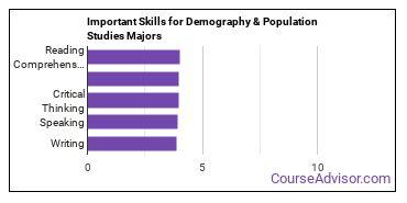 Important Skills for Demography & Population Studies Majors