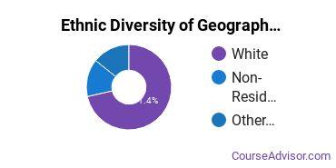 Geography & Cartography Majors in DE Ethnic Diversity Statistics