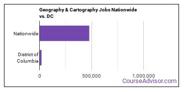 Geography & Cartography Jobs Nationwide vs. DC