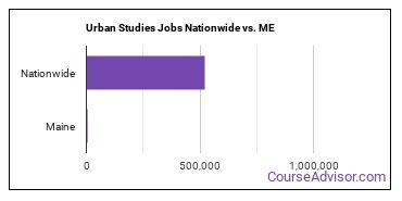 Urban Studies Jobs Nationwide vs. ME