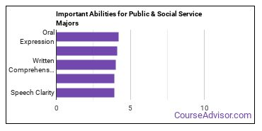 Important Abilities for public administration and social service Majors