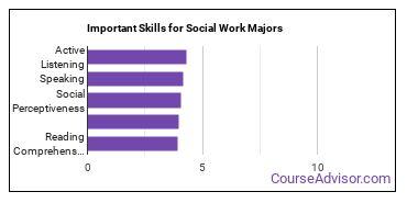 Important Skills for Social Work Majors