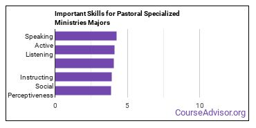 Important Skills for Pastoral Specialized Ministries Majors