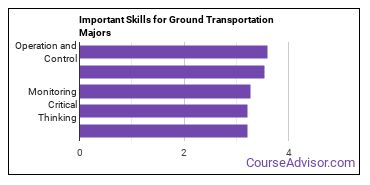 Important Skills for Ground Transportation Majors