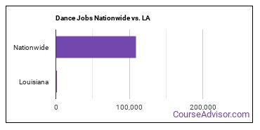 Dance Jobs Nationwide vs. LA